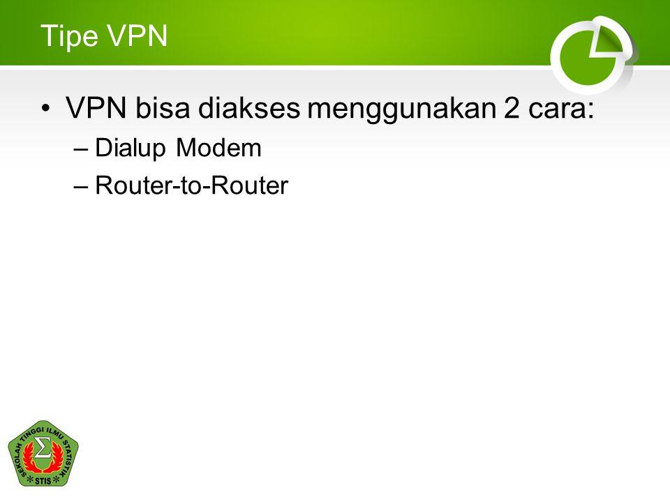 1. VPN via Dialup Modem