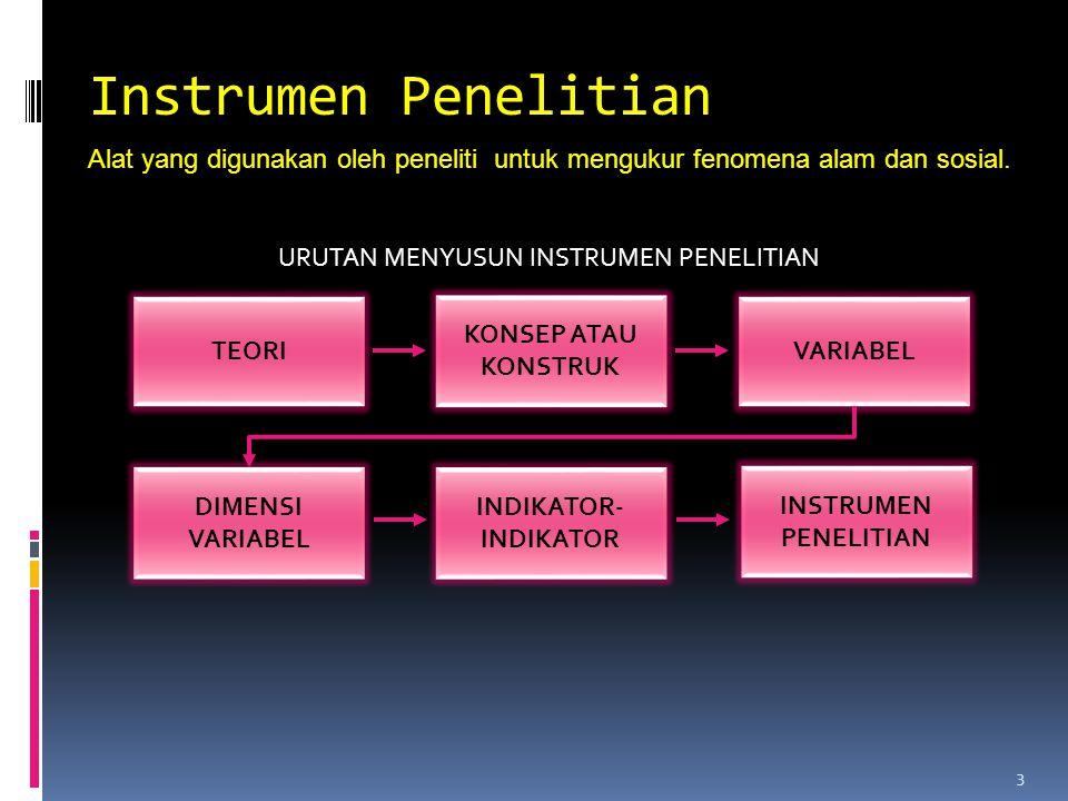 Instrumen Penelitian Alat yang digunakan oleh peneliti untuk mengukur fenomena alam dan sosial.