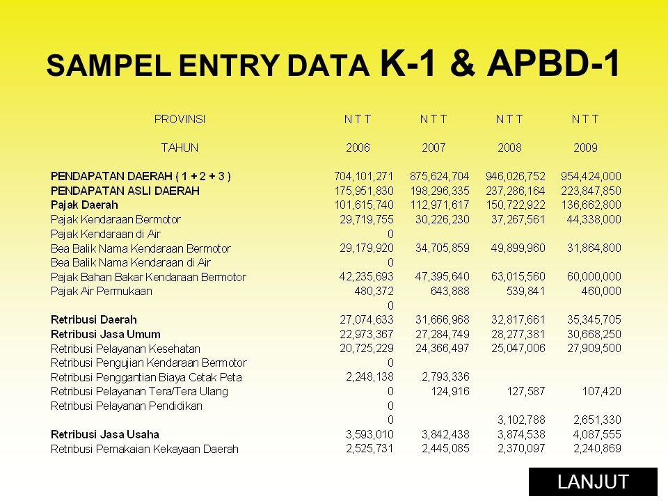 SAMPEL ENTRY DATA K-1 & APBD-1 LANJUT