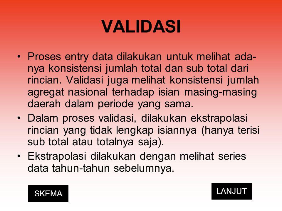 VALIDASI Proses entry data dilakukan untuk melihat ada- nya konsistensi jumlah total dan sub total dari rincian. Validasi juga melihat konsistensi jum