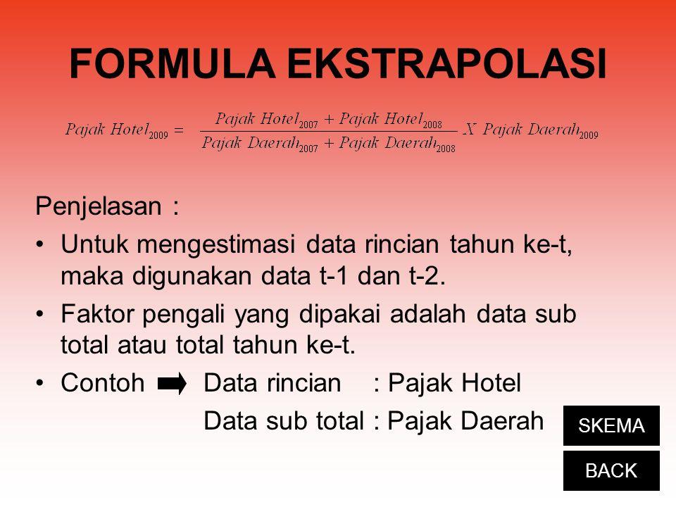 FORMULA EKSTRAPOLASI Penjelasan : Untuk mengestimasi data rincian tahun ke-t, maka digunakan data t-1 dan t-2. Faktor pengali yang dipakai adalah data