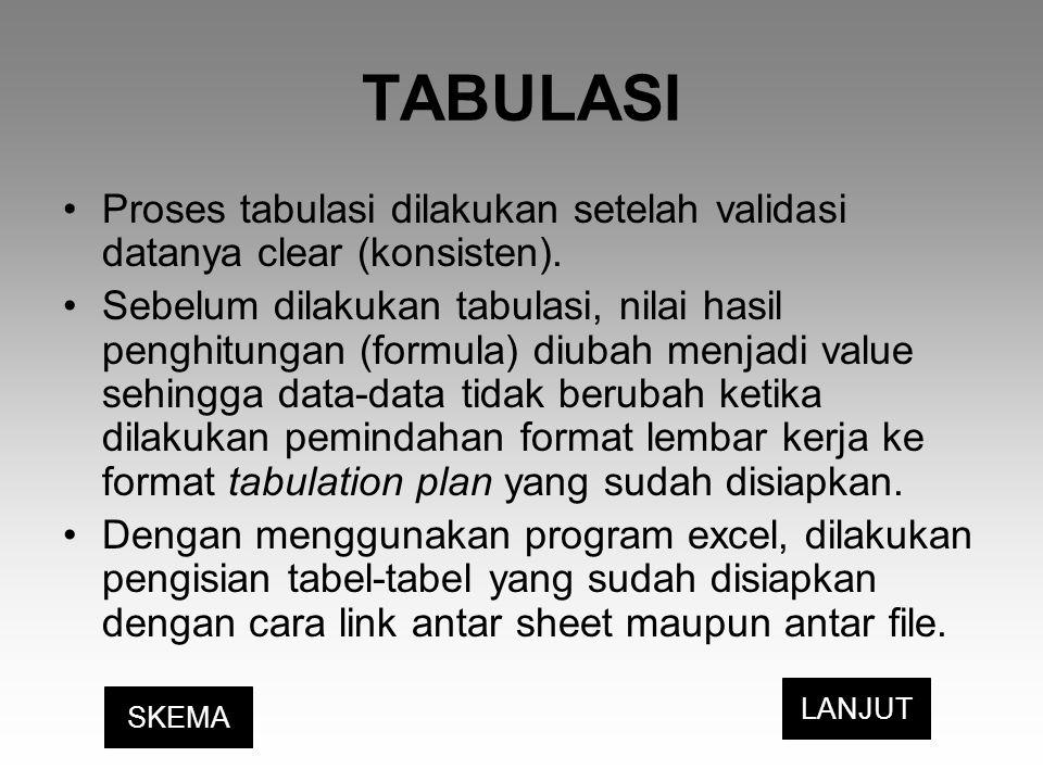 TABULASI Proses tabulasi dilakukan setelah validasi datanya clear (konsisten). Sebelum dilakukan tabulasi, nilai hasil penghitungan (formula) diubah m