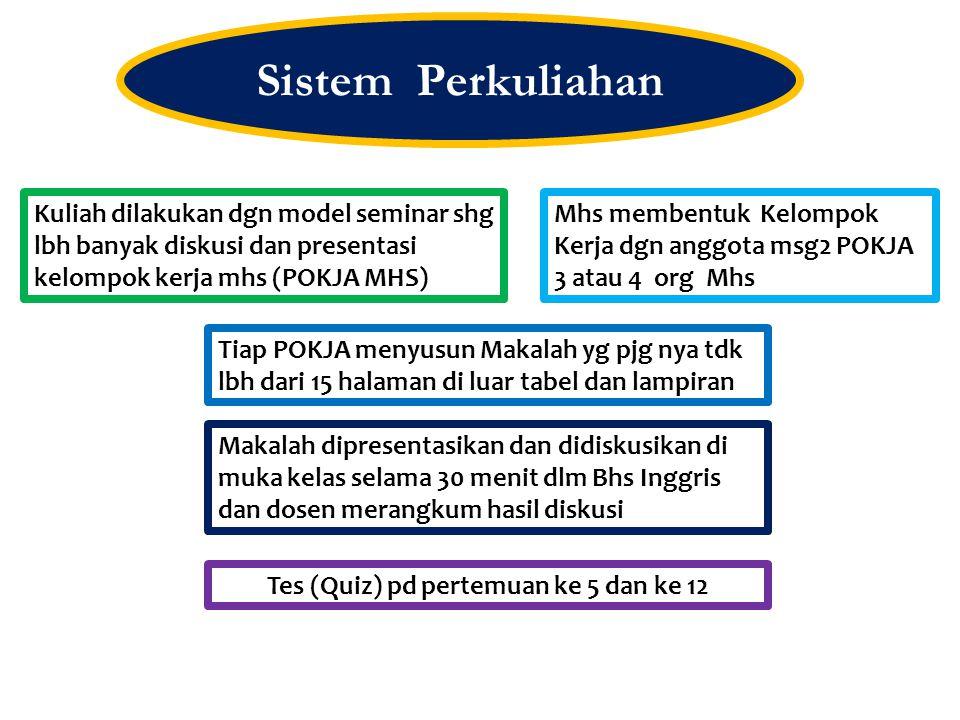 Sistem Perkuliahan Kuliah dilakukan dgn model seminar shg lbh banyak diskusi dan presentasi kelompok kerja mhs (POKJA MHS) Mhs membentuk Kelompok Kerj