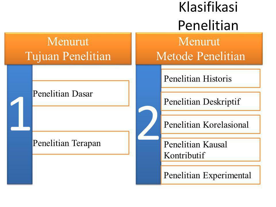 Manfaat Mempelajari Metodologi Penelitian 1.