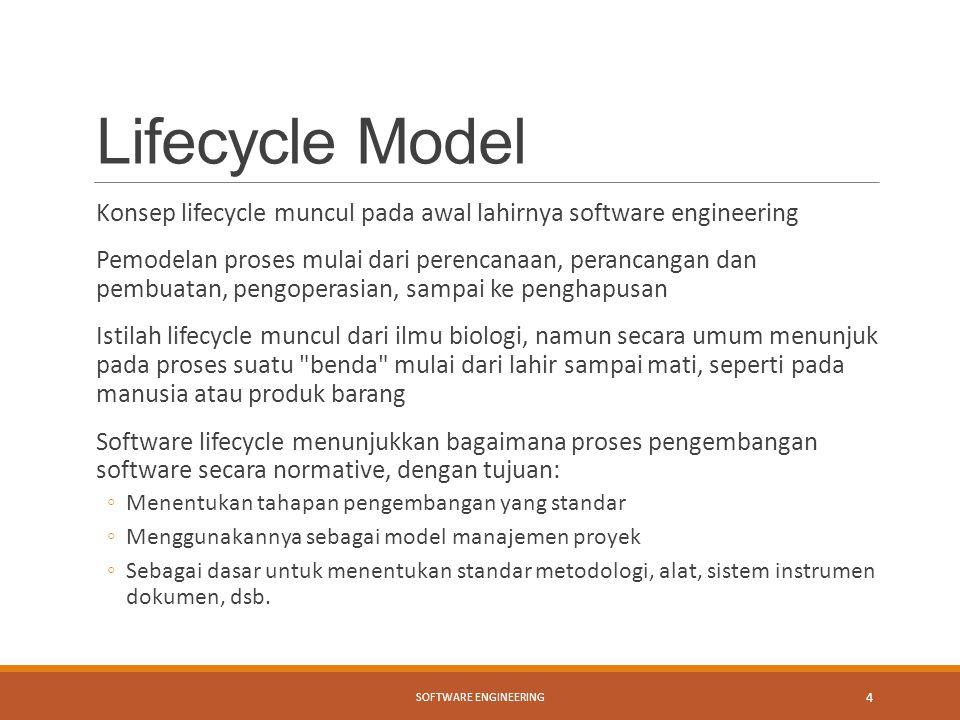 Lifecycle Model Konsep lifecycle muncul pada awal lahirnya software engineering Pemodelan proses mulai dari perencanaan, perancangan dan pembuatan, pe