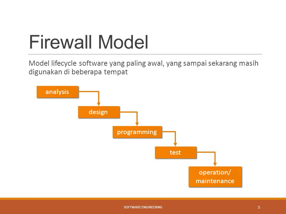 Firewall Model Model lifecycle software yang paling awal, yang sampai sekarang masih digunakan di beberapa tempat SOFTWARE ENGINEERING 5 analysis design programming test operation/ maintenance operation/ maintenance