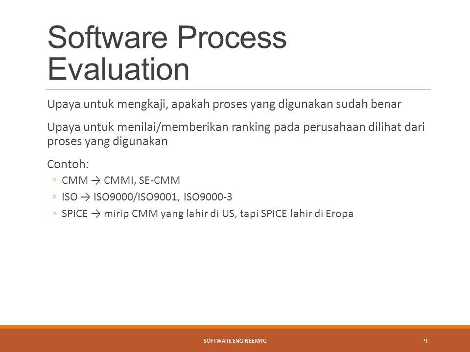 Software Process Evaluation Upaya untuk mengkaji, apakah proses yang digunakan sudah benar Upaya untuk menilai/memberikan ranking pada perusahaan dili