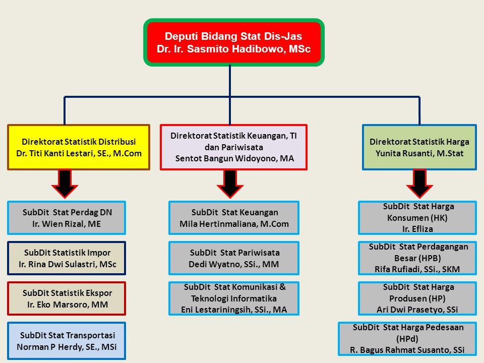 Deputi Bidang Stat Dis-Jas Dr.Ir. Sasmito Hadibowo, MSc Direktorat Statistik Distribusi Dr.