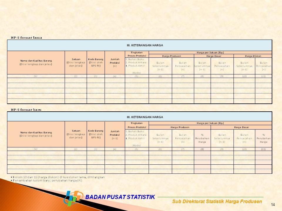 BADAN PUSAT STATISTIK Sub Direktorat Statistik Harga Produsen BADAN PUSAT STATISTIK Sub Direktorat Statistik Harga Produsen 14