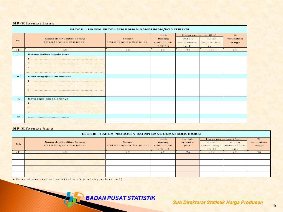 BADAN PUSAT STATISTIK Sub Direktorat Statistik Harga Produsen BADAN PUSAT STATISTIK Sub Direktorat Statistik Harga Produsen 15