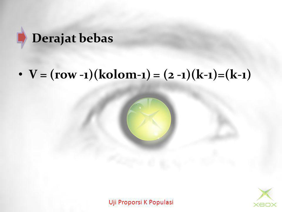 Statistik Uji : f i = frekuensi observed (percobaan) e i = frekuensi expected (harapan) Uji Proporsi K Populasi
