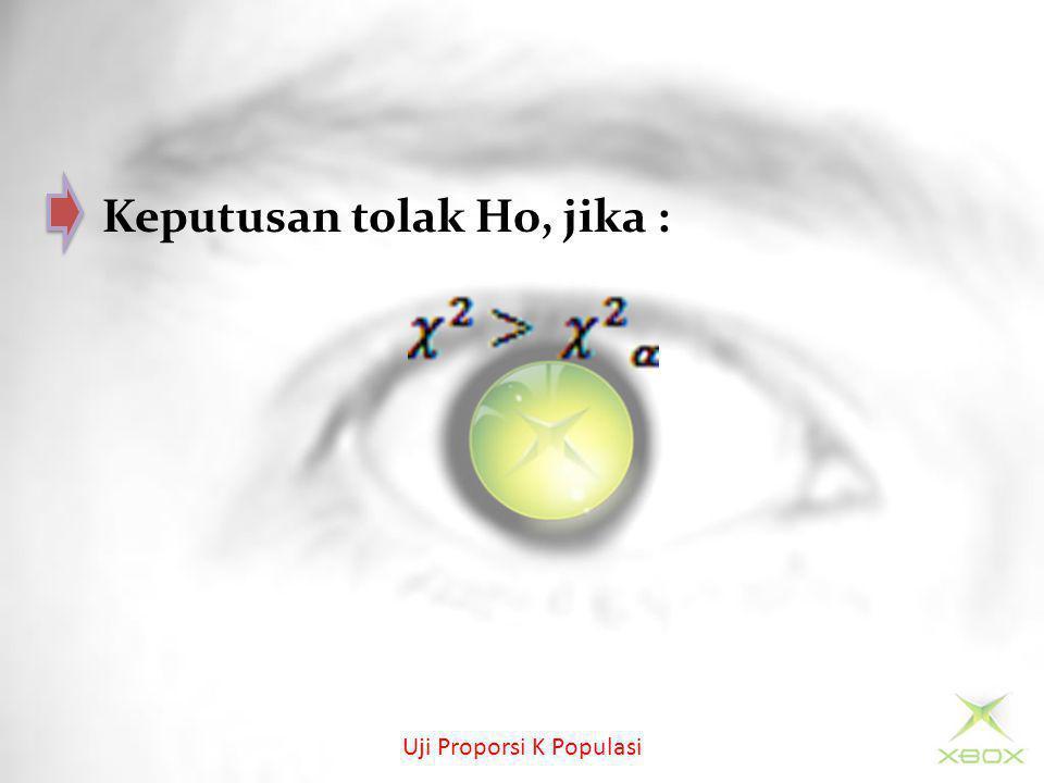Derajat bebas V = (row -1)(kolom-1) = (2 -1)(k-1)=(k-1) Uji Proporsi K Populasi
