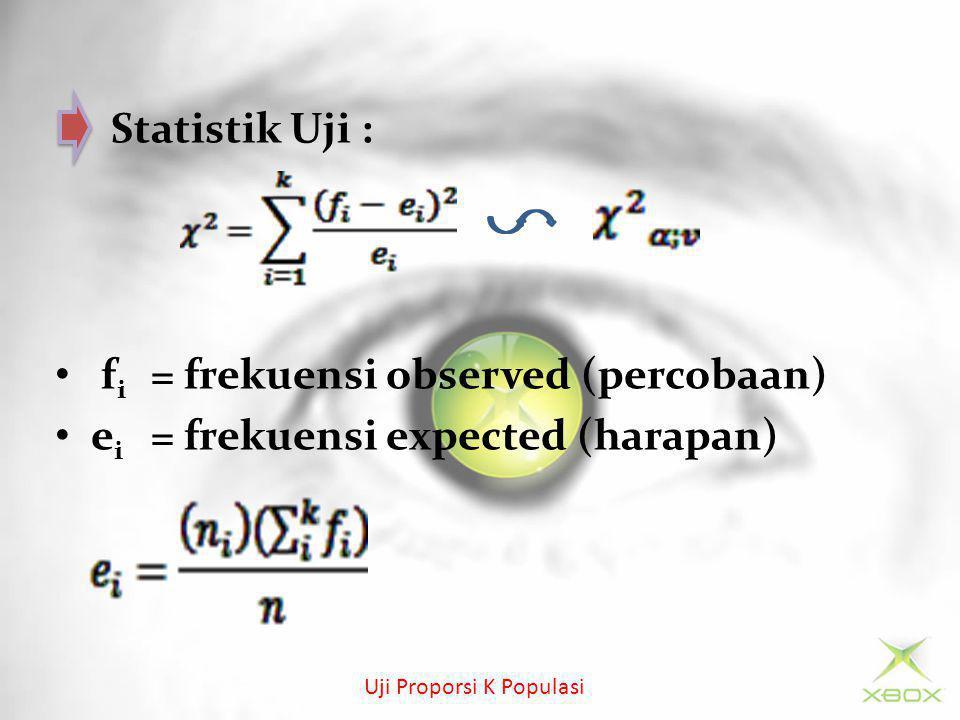 HIPOTESIS DAN STATISTIK Anggapan : proporsi yang di uji sama untuk semua kelompok (grup) Hipotesis : – Ho : p1 =p2=.....=pk – H1 : tidak semua pi bernilai sama α (taraf uji) Uji Proporsi K Populasi