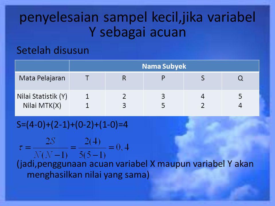 penyelesaian sampel kecil,jika variabel Y sebagai acuan Setelah disusun S=(4-0)+(2-1)+(0-2)+(1-0)=4 (jadi,penggunaan acuan variabel X maupun variabel