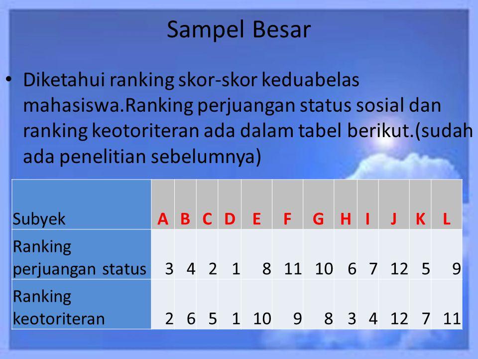 Sampel Besar Diketahui ranking skor-skor keduabelas mahasiswa.Ranking perjuangan status sosial dan ranking keotoriteran ada dalam tabel berikut.(sudah