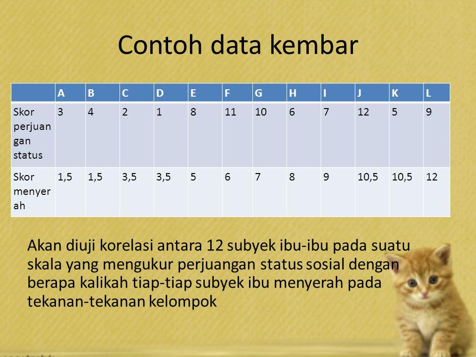 Contoh data kembar ABCDEFGHIJKL Skor perjuan gan status 342181110671259 Skor menyer ah 1,5 3,5 5678910,5 12 Akan diuji korelasi antara 12 subyek ibu-i
