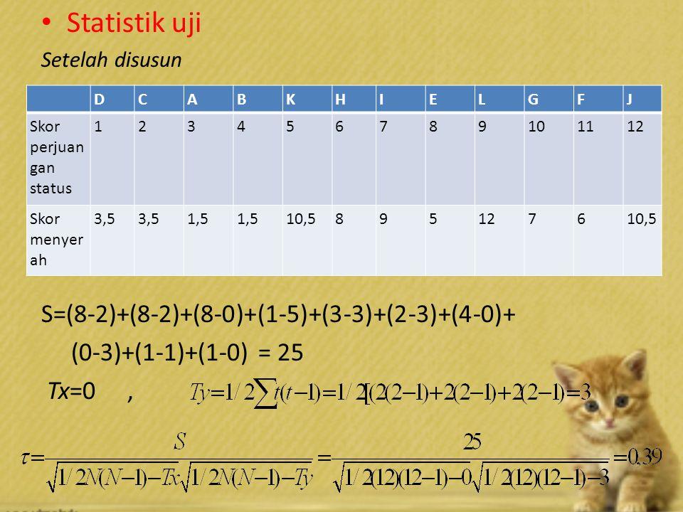 Statistik uji Setelah disusun S=(8-2)+(8-2)+(8-0)+(1-5)+(3-3)+(2-3)+(4-0)+ (0-3)+(1-1)+(1-0) = 25 Tx=0, DCABKHIELGFJ Skor perjuan gan status 123456789