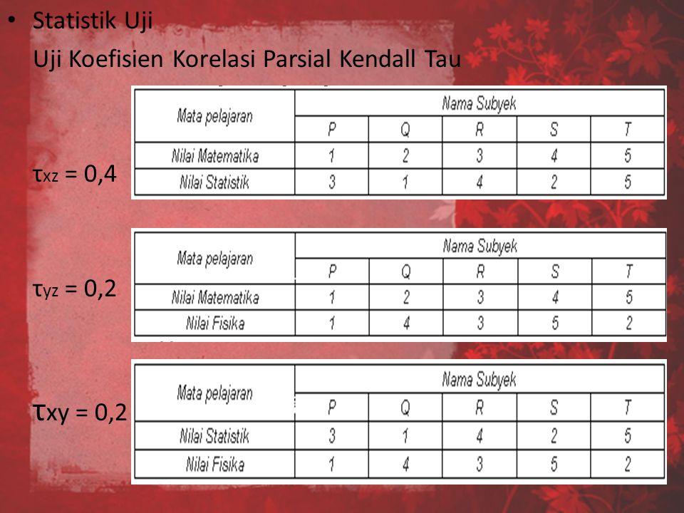 Statistik Uji Uji Koefisien Korelasi Parsial Kendall Tau τ xz = 0,4 τ yz = 0,2 τ xy = 0,2
