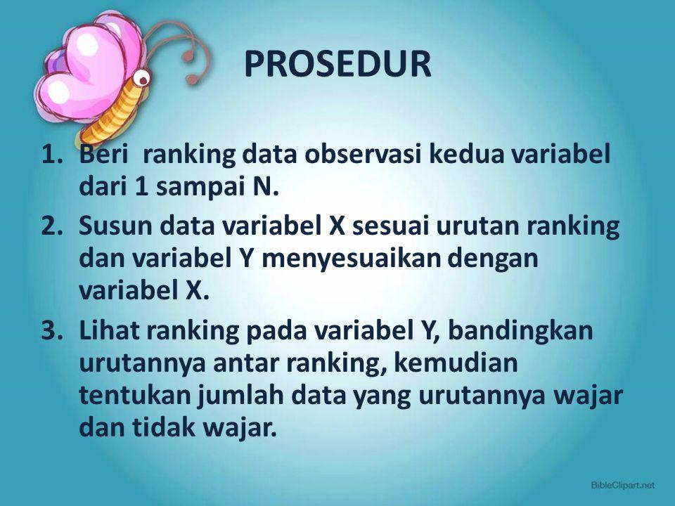 PROSEDUR 1.Beri ranking data observasi kedua variabel dari 1 sampai N. 2.Susun data variabel X sesuai urutan ranking dan variabel Y menyesuaikan denga
