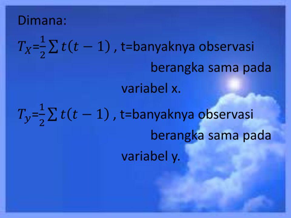 τ xy.z = 0,2 – 0,4.0,2 /√((1-0,42)(1-0,22)) = 0,1336 Daerah Tolak : Tolak Ho jika nilai τ xy.z hitung > τ xy.z tabel τ xy.z (0,05;5) = 0,667 Keputusan : karena nilai τ xy.z hitung < dari τ xy.z tabel maka gagal tolak Ho Kesimpulan : dengan tingkat kepercayaan 95% dapat disimpulkan bahwa nilai statistik dan nilai fisika para mahasiswa tidak ada hubungan bila nilai matematika dianggap konstan.