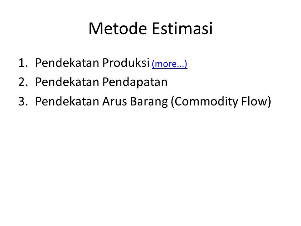 Metode Estimasi 1.Pendekatan Produksi (more...) (more...) 2.Pendekatan Pendapatan 3.Pendekatan Arus Barang (Commodity Flow)