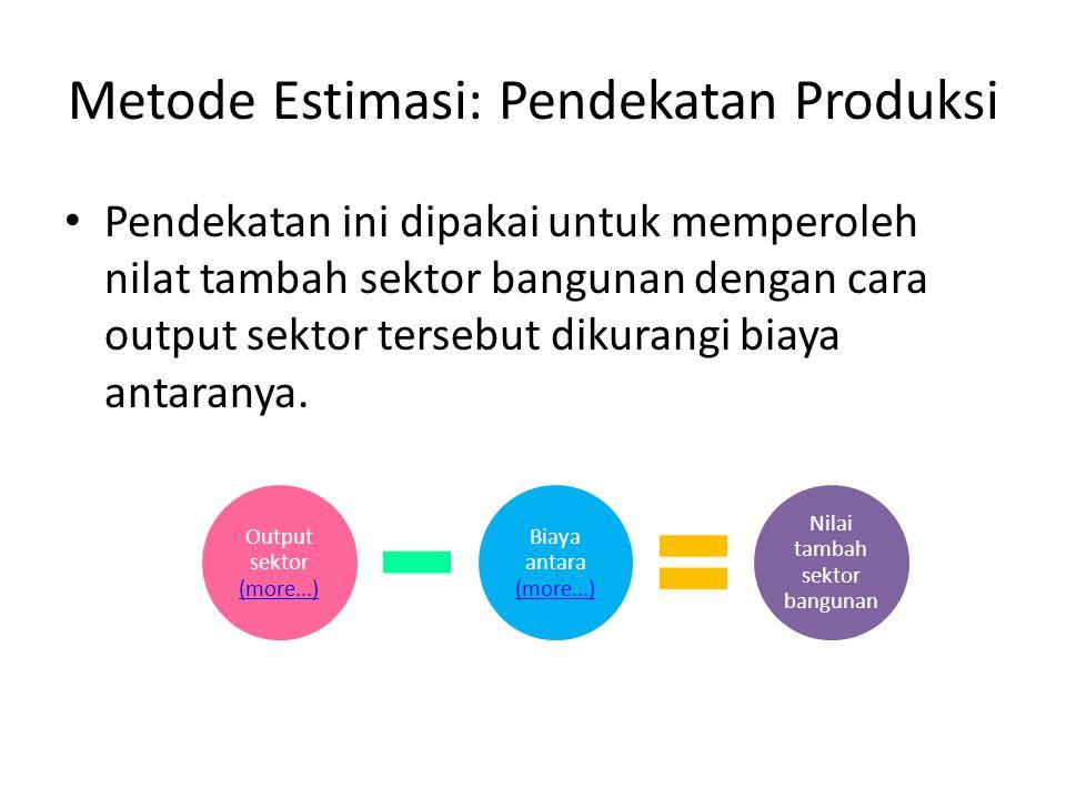 Metode Estimasi: Pendekatan Produksi Pendekatan ini dipakai untuk memperoleh nilat tambah sektor bangunan dengan cara output sektor tersebut dikurangi