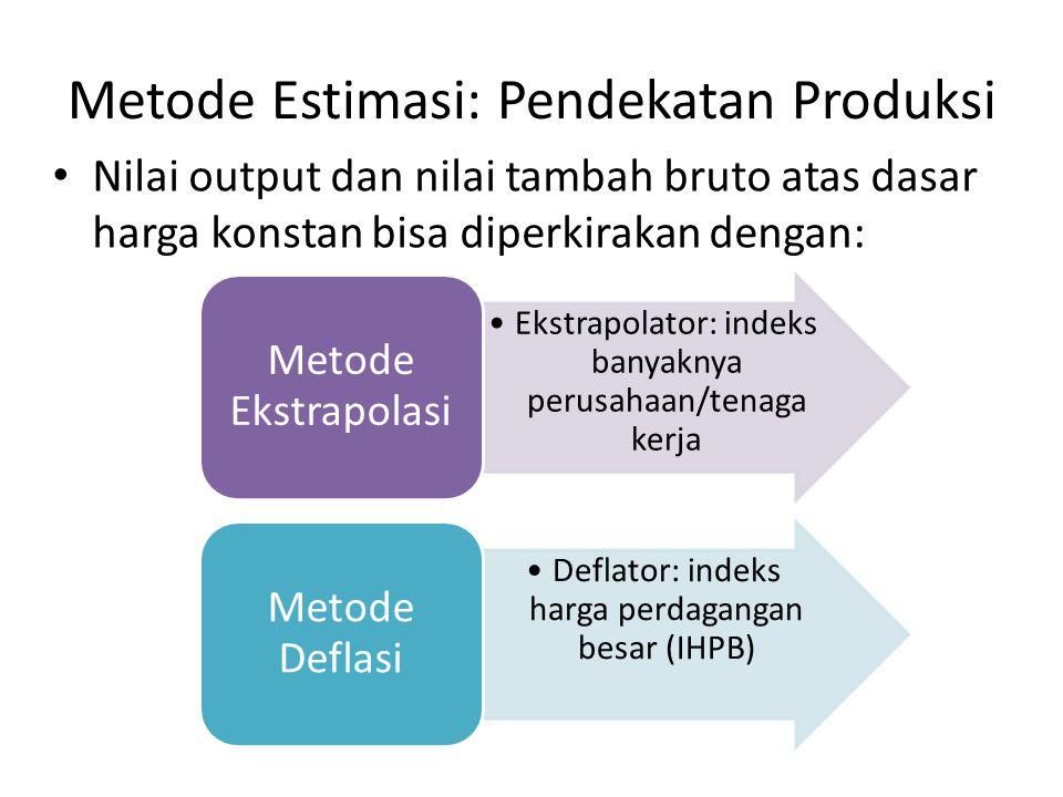 Metode Estimasi: Pendekatan Produksi Nilai output dan nilai tambah bruto atas dasar harga konstan bisa diperkirakan dengan: Ekstrapolator: indeks bany