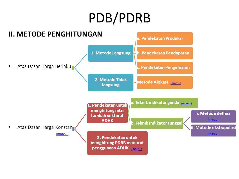II. METODE PENGHITUNGAN Atas Dasar Harga Berlaku Atas Dasar Harga Konstan (more…) PDB/PDRB 1. Metode Langsung a. Pendekatan Produksib. Pendekatan Pend