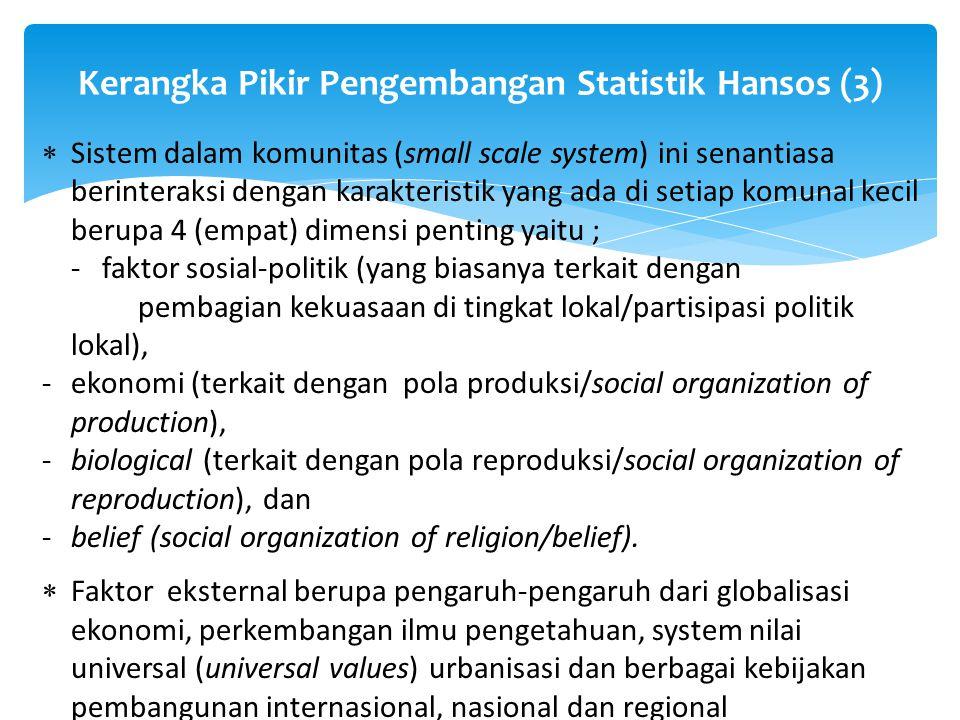  Statistik Sosial BPS terutama Statistik Ketahanan Sosial akan terus berkembang di pusat dan di daerah sepanjang: Kita mencintainya, kita terus belajar dan kita terus dalam kebersamaan.