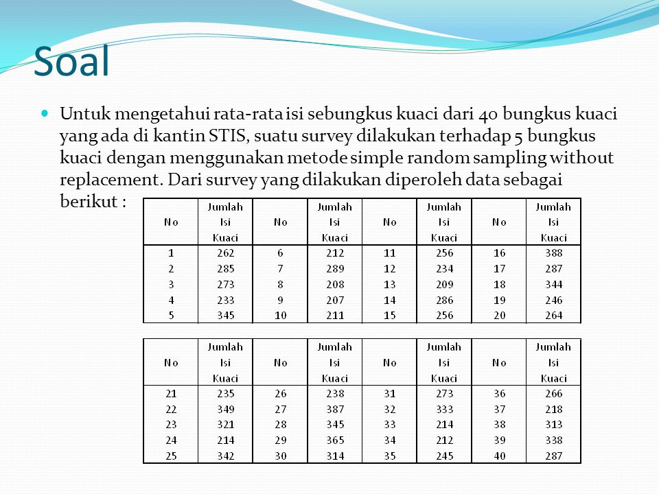 Penyelesaian dengan: Remainder Approach Quotient Approach Independent Choice of Digit