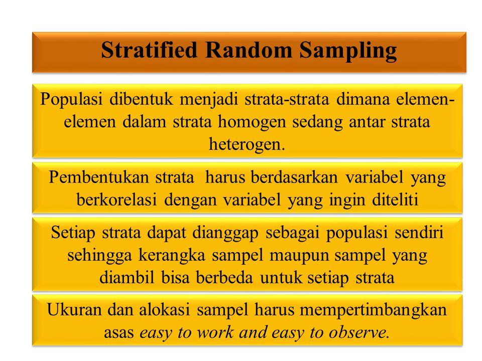Stratified Random Sampling Pembentukan strata harus berdasarkan variabel yang berkorelasi dengan variabel yang ingin diteliti Populasi dibentuk menjadi strata-strata dimana elemen- elemen dalam strata homogen sedang antar strata heterogen.