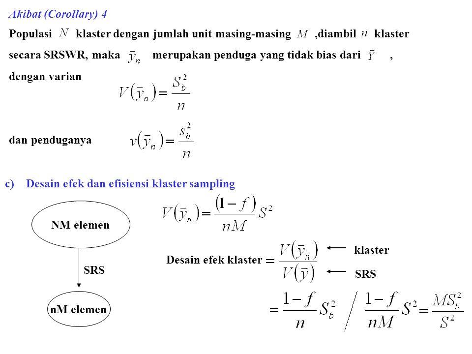 Akibat (Corollary) 4 Populasi klaster dengan jumlah unit masing-masing,diambil klaster secara SRSWR, maka merupakan penduga yang tidak bias dari, deng