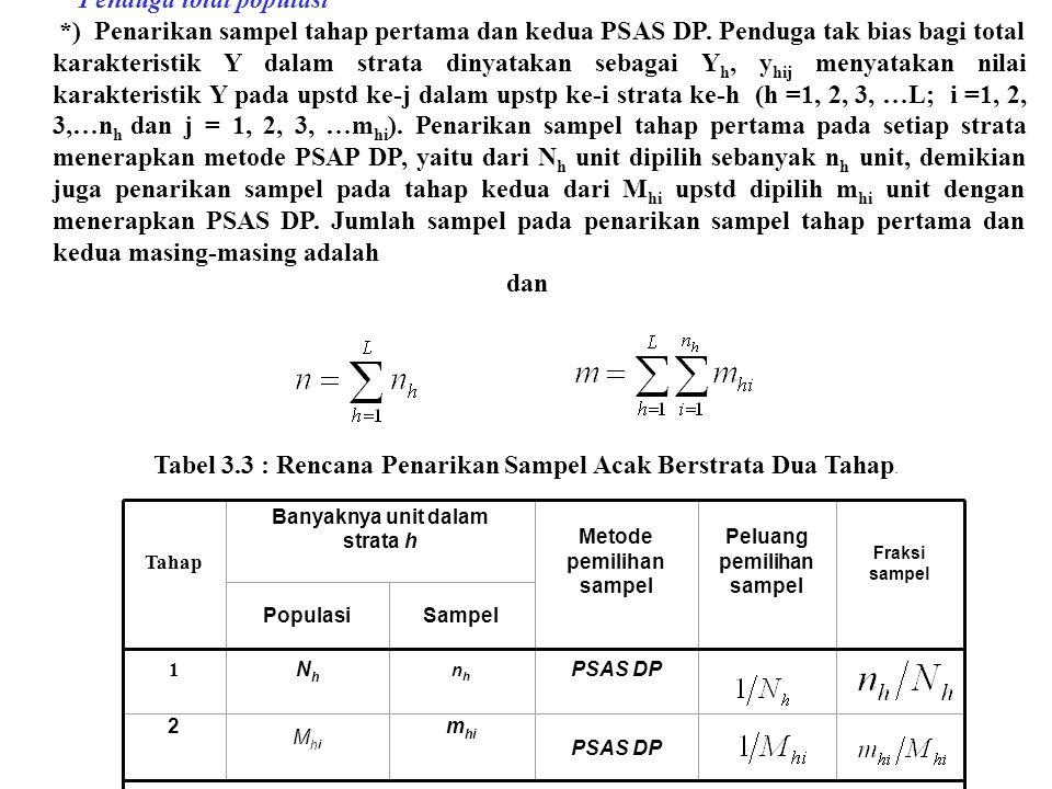 Penduga total populasi *) Penarikan sampel tahap pertama dan kedua PSAS DP. Penduga tak bias bagi total karakteristik Y dalam strata dinyatakan sebaga