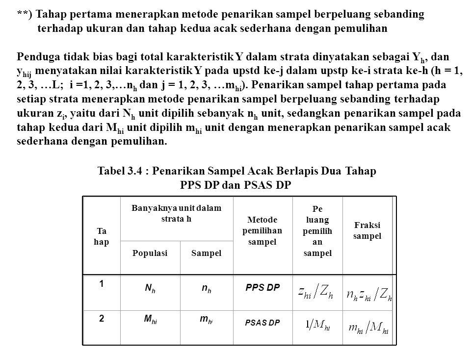 **) Tahap pertama menerapkan metode penarikan sampel berpeluang sebanding terhadap ukuran dan tahap kedua acak sederhana dengan pemulihan Penduga tida