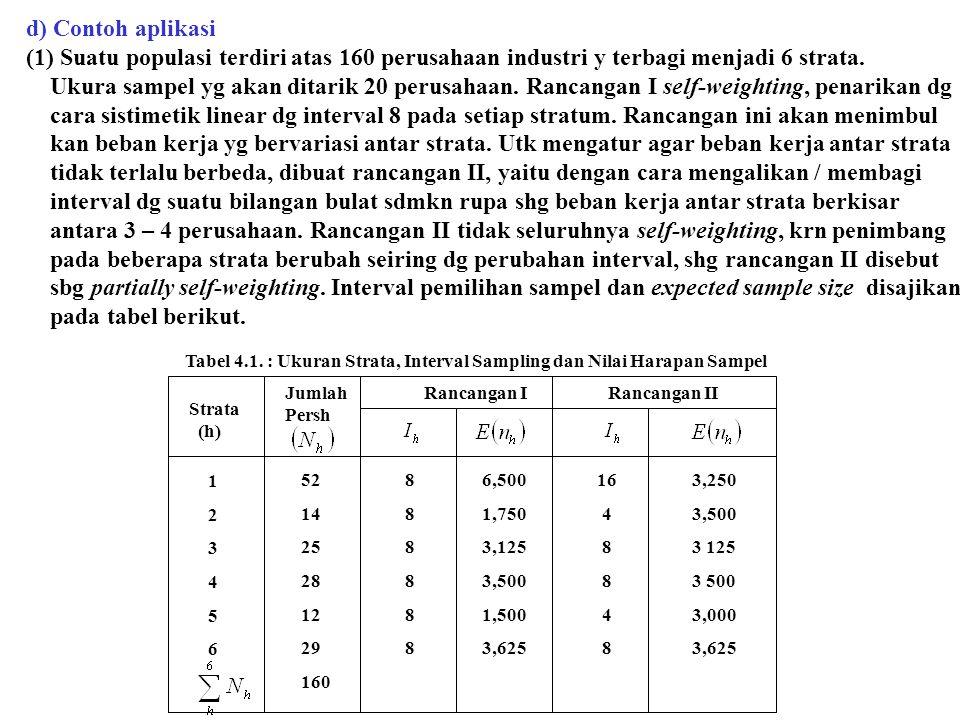 d) Contoh aplikasi (1) Suatu populasi terdiri atas 160 perusahaan industri y terbagi menjadi 6 strata. Ukura sampel yg akan ditarik 20 perusahaan. Ran