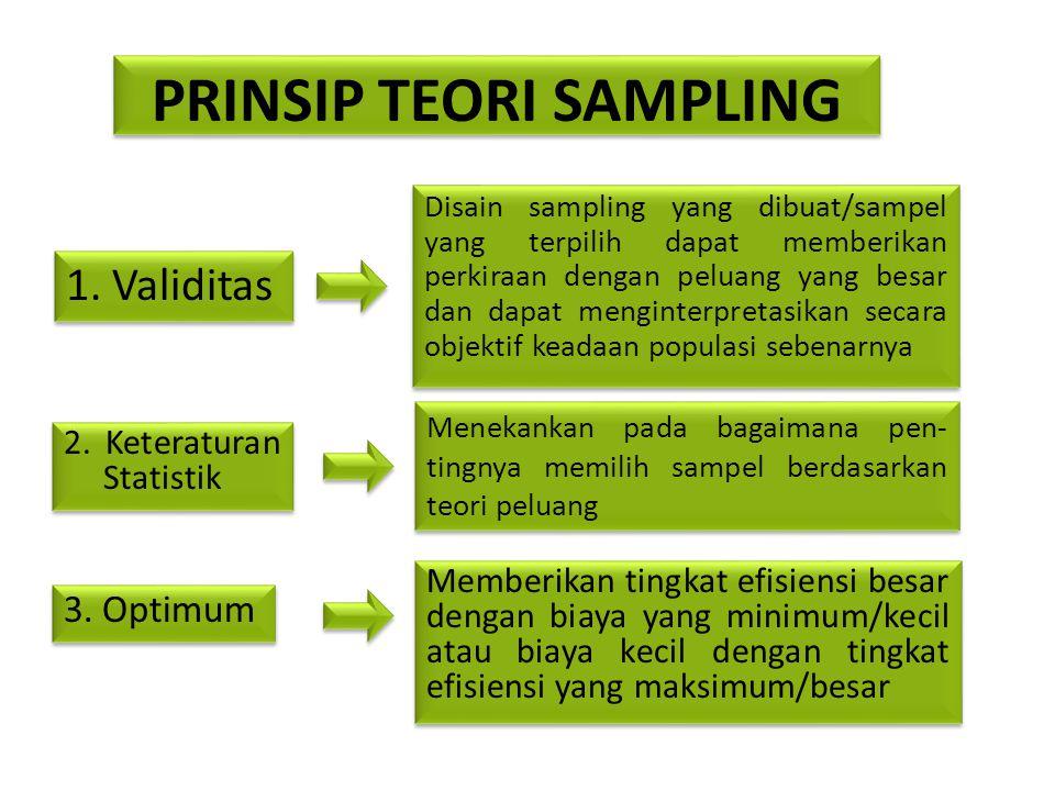 PRINSIP TEORI SAMPLING 1. Validitas 3. Optimum Disain sampling yang dibuat/sampel yang terpilih dapat memberikan perkiraan dengan peluang yang besar d