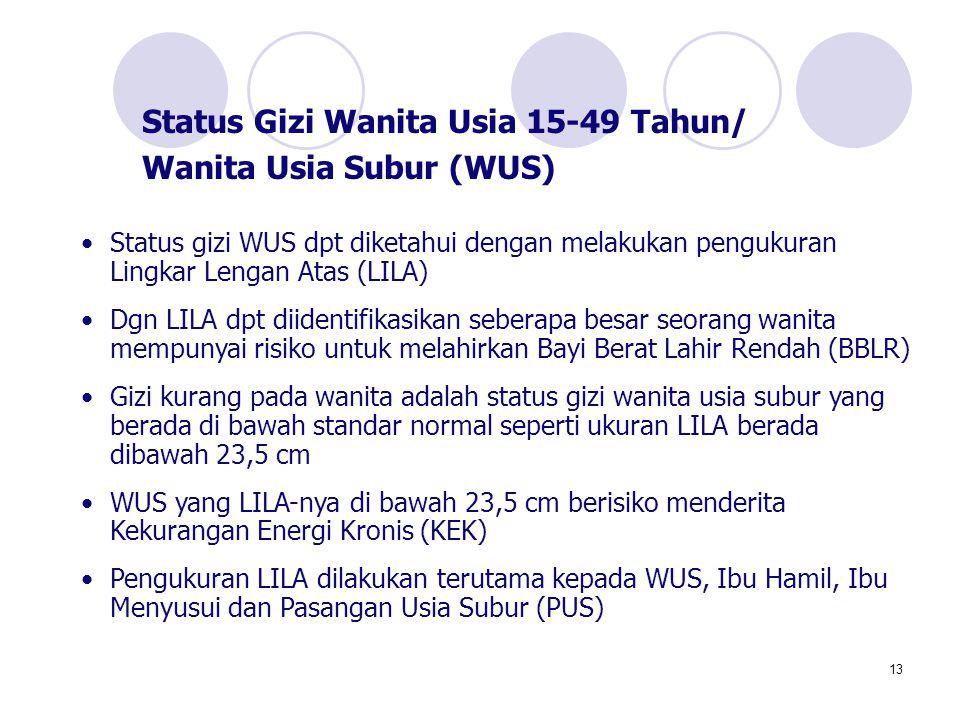 13 Status Gizi Wanita Usia 15-49 Tahun/ Wanita Usia Subur (WUS) Status gizi WUS dpt diketahui dengan melakukan pengukuran Lingkar Lengan Atas (LILA) D