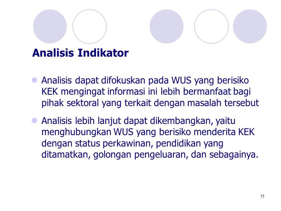 15 Analisis dapat difokuskan pada WUS yang berisiko KEK mengingat informasi ini lebih bermanfaat bagi pihak sektoral yang terkait dengan masalah terse