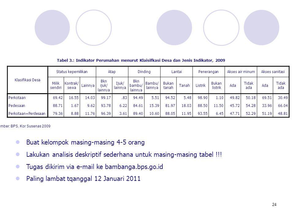 24 Klasifikasi Desa Status kepemilikanAtapDindingLantaiPeneranganAkses air minumAkses sanitasi Milik sendiri Kontrak/ sewa Lainnya Bkn ijuk/ lainnya I