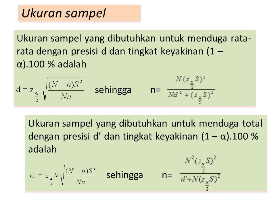 Ukuran sampel yang dibutuhkan untuk menduga rata- rata dengan presisi d dan tingkat keyakinan (1 – α).100 % adalah sehingga n= Ukuran sampel Ukuran sampel yang dibutuhkan untuk menduga total dengan presisi d' dan tingkat keyakinan (1 – α).100 % adalah sehingga n=