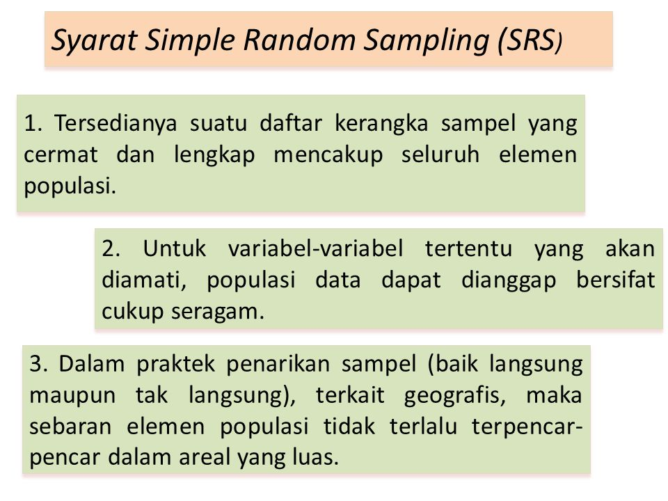 1. Tersedianya suatu daftar kerangka sampel yang cermat dan lengkap mencakup seluruh elemen populasi. Syarat Simple Random Sampling (SRS ) 3. Dalam pr