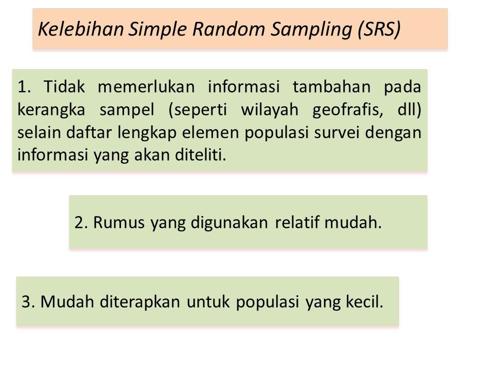 1. Tidak memerlukan informasi tambahan pada kerangka sampel (seperti wilayah geofrafis, dll) selain daftar lengkap elemen populasi survei dengan infor