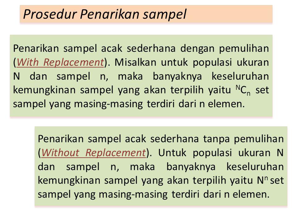 Penarikan sampel acak sederhana dengan pemulihan (With Replacement). Misalkan untuk populasi ukuran N dan sampel n, maka banyaknya keseluruhan kemungk