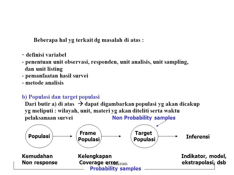 - definisi variabel - penentuan unit observasi, responden, unit analisis, unit sampling, dan unit listing - pemanfaatan hasil survei - metode analisis