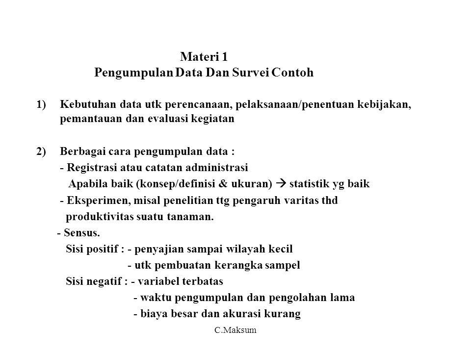 Materi 4 Aplikasi Metode Sampling(Lanjutan) 14) Penentuan besarnya sampel  ketersediaan kerangka sampel beserta informasi pendukungnya  sampel utk inferensi ttg populasi  efisien dari sisi biaya dan tingkat ketelitian 15) Penarikan sampel acak sederhana (penarikan sampel dg SRS) - Elemen sampling C.Maksum