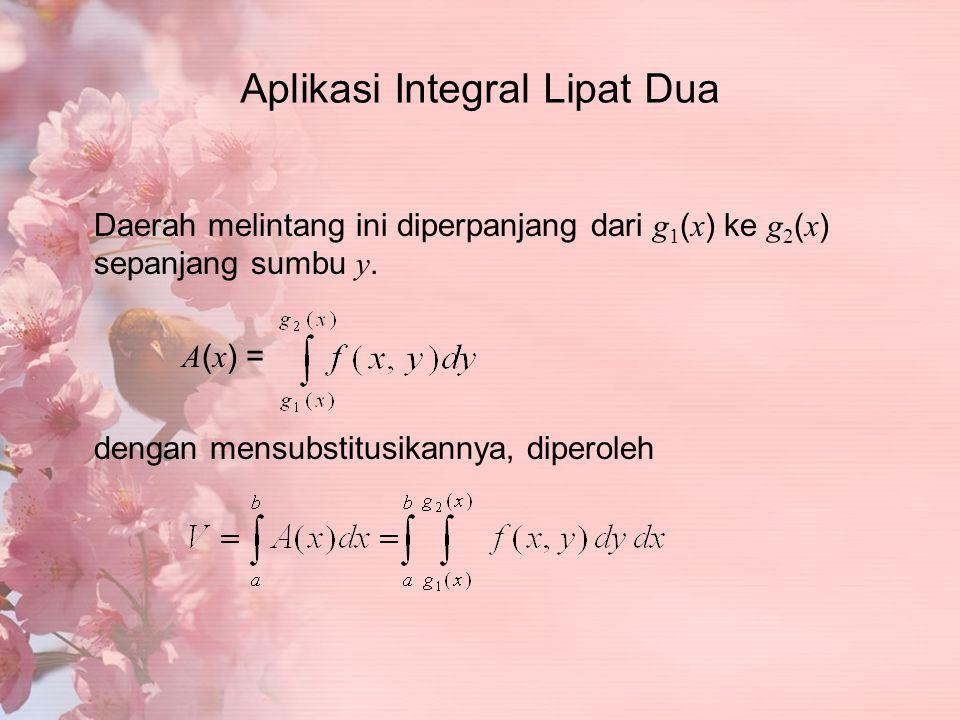 Daerah melintang ini diperpanjang dari g 1 ( x ) ke g 2 ( x ) sepanjang sumbu y. A ( x ) = dengan mensubstitusikannya, diperoleh Aplikasi Integral Lip