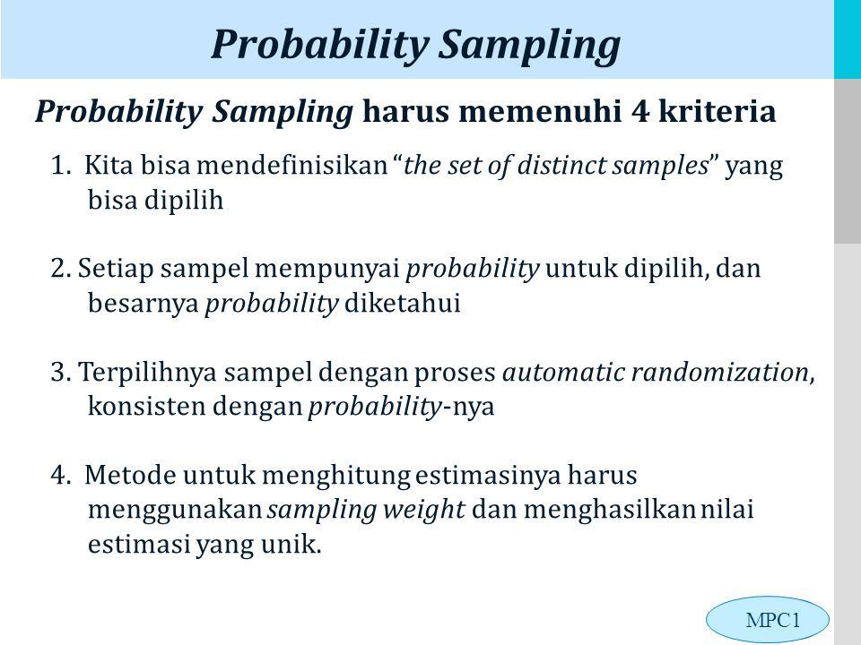 LOGO Probability Sampling harus memenuhi 4 kriteria 1.