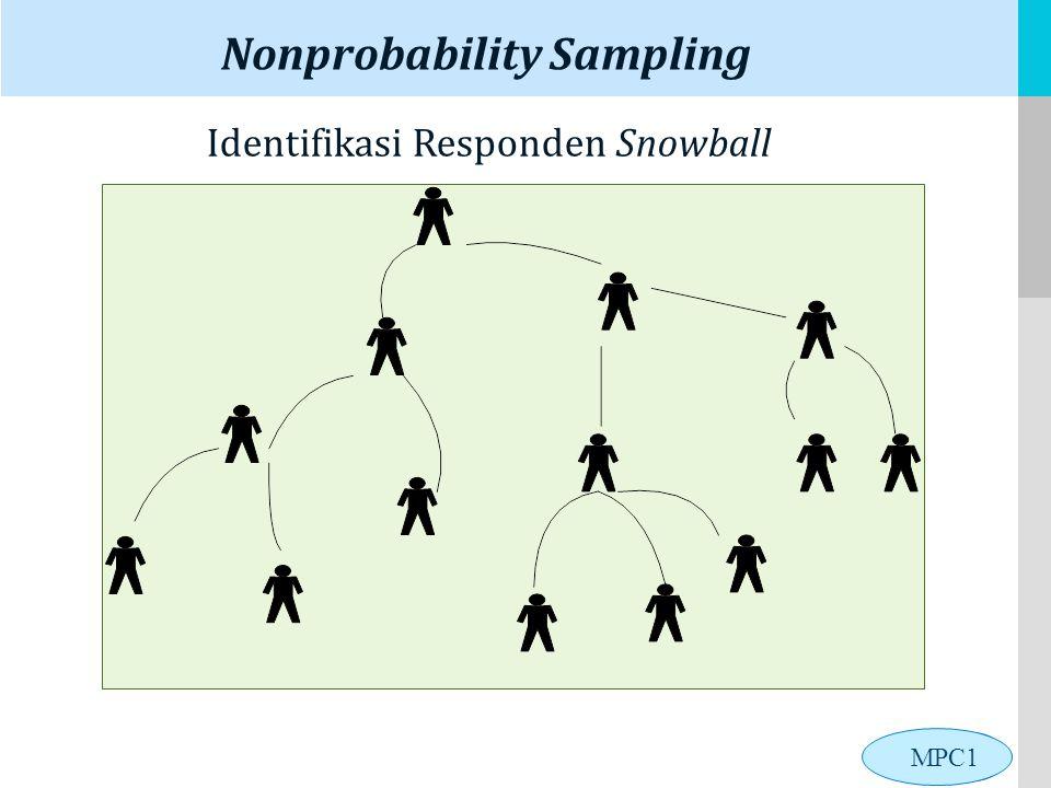 LOGO Nonprobability Sampling Identifikasi Responden Snowball MPC1
