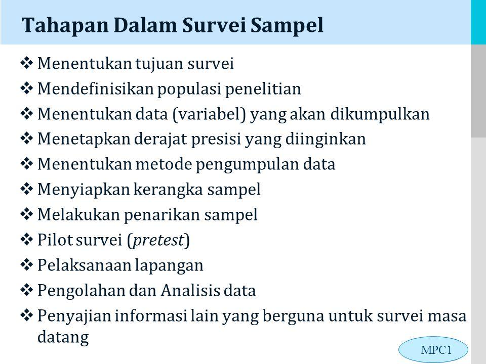 LOGO Tahapan Dalam Survei Sampel  Menentukan tujuan survei  Mendefinisikan populasi penelitian  Menentukan data (variabel) yang akan dikumpulkan  Menetapkan derajat presisi yang diinginkan  Menentukan metode pengumpulan data  Menyiapkan kerangka sampel  Melakukan penarikan sampel  Pilot survei (pretest)  Pelaksanaan lapangan  Pengolahan dan Analisis data  Penyajian informasi lain yang berguna untuk survei masa datang MPC1