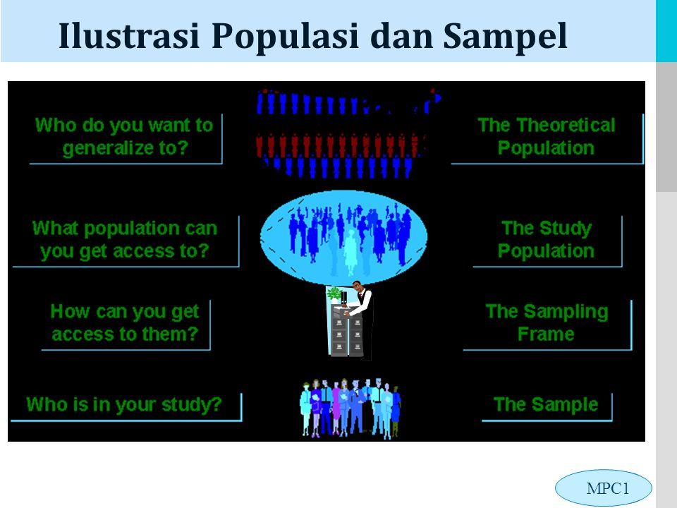LOGO Ilustrasi Populasi dan Sampel MPC1